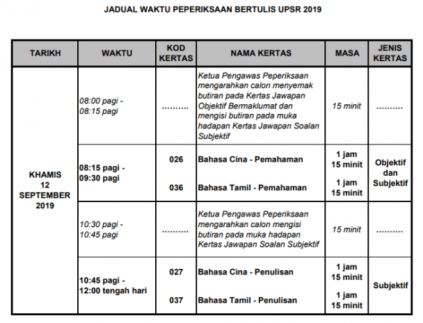 Koleksi Soalan Percubaan Upsr 2019 Kelantan Sumber Pendidikan
