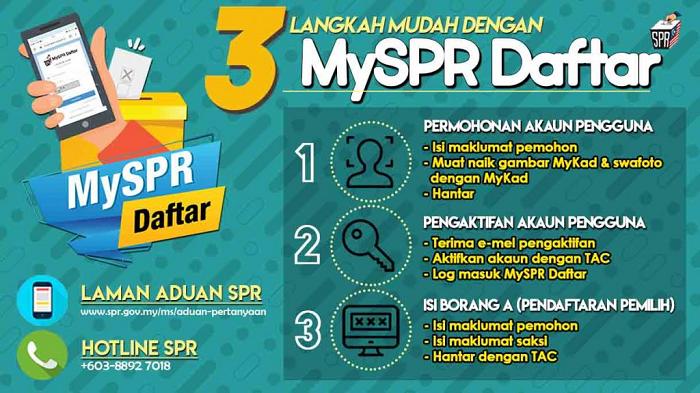 Pendaftaran sebagai pengundi melalui laman portal MySPR online