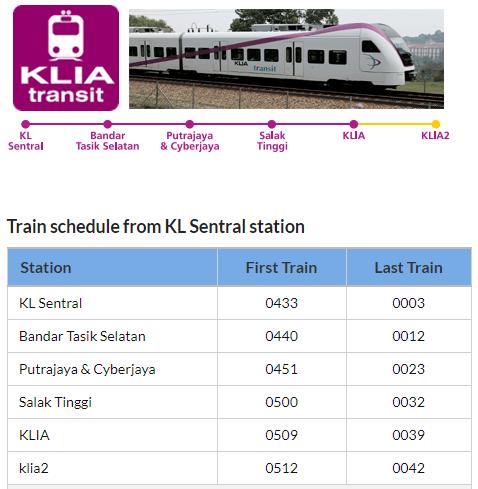 Perjalanan ke KLIA2 menggunakan KTM KLIA Transit dari KL Sentral