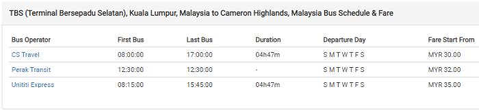 Jadual perjalanan bas dari TBS ke Cameron Highlands