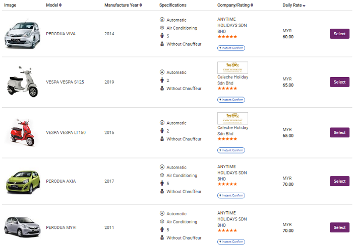 Check harga kereta sewa Langkawi di Easybook.com
