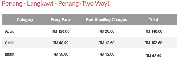 Senarai harga tiket feri two way dari penang ke Langkawi yang terkini