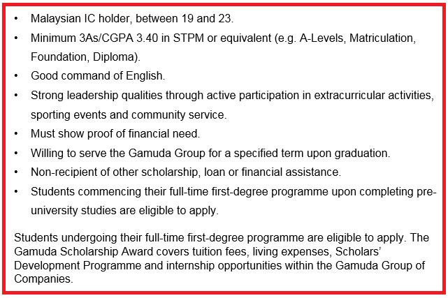 Senarai syarat kelayak untuk memohon Biasiswa Gamuda Berhad