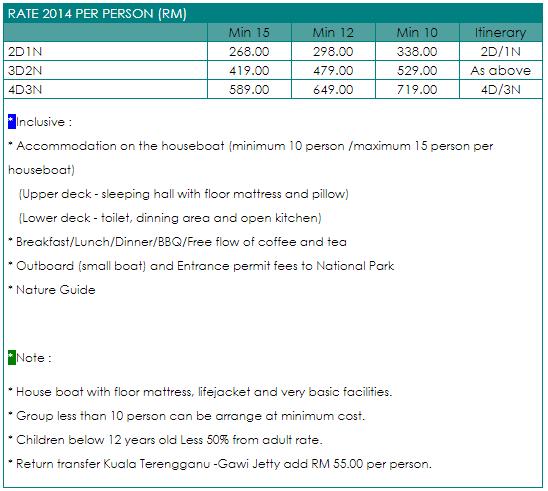 Senarai harga pakej houseboat di Tasik Kenyir