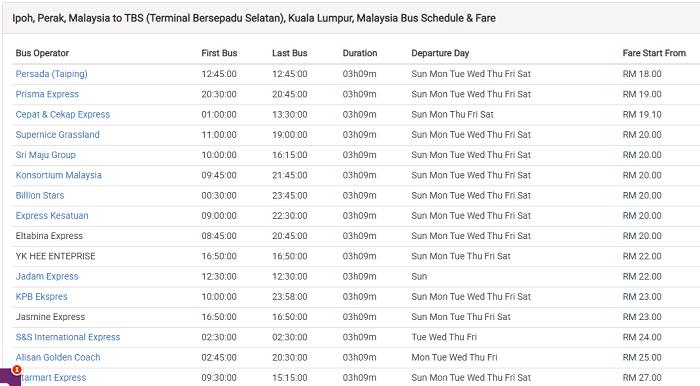 Senarai harga tiket bas Ipoh ke TBS Kuala Lumpur