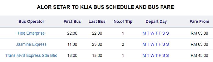 Jadual bas express dari Alor Setar ke KLIA