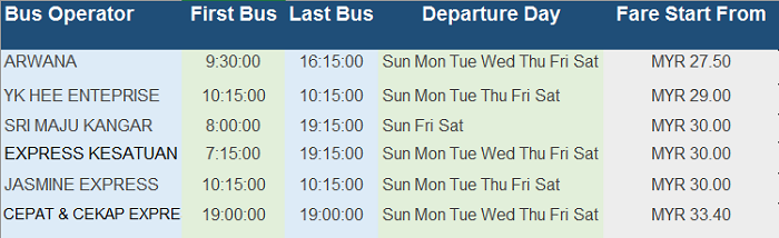 Jadual bas dari Kangar Perlis ke Ipoh Perak untuk rujukan anda