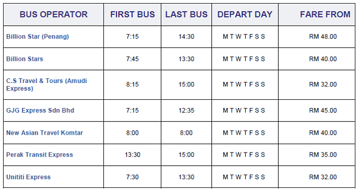 Jadual bas dari Pulau Pinang ke Cameron Highlands